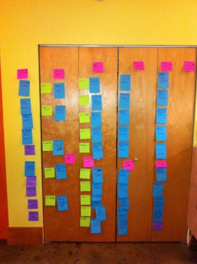 2012 WordCamp Atlanta Schedule